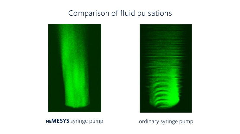 comparison-of-fluid-pulsation.jpg