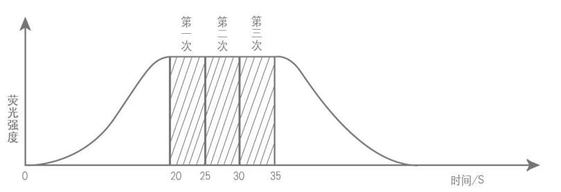 金索坤 原子熒光光度計 原子熒光光譜儀