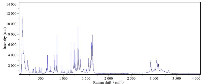 对乙酰氨基酚拉曼光谱检测