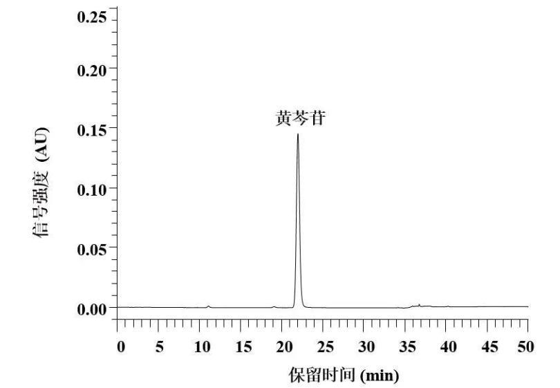 日立实验 | 新冠诊疗之防风通圣丸的测定