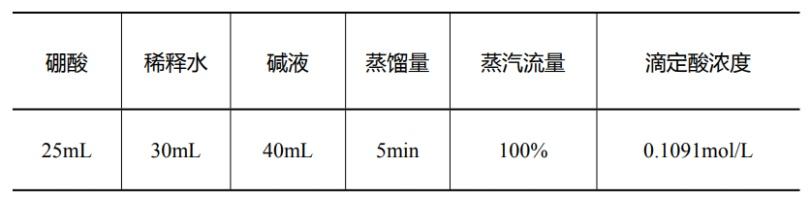 K1160凯氏定氮仪测定发芽糙米发酵液中粗蛋白的含量