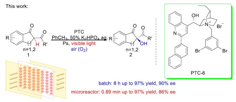圖1. 釜式和微通道反應器中β-二羰基化合物的α-羥基化.png