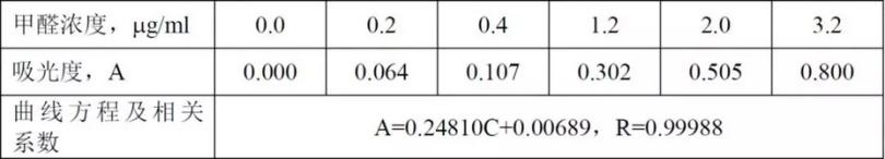 上海光谱紫外可见分光光度计测定自来水中甲醛含量