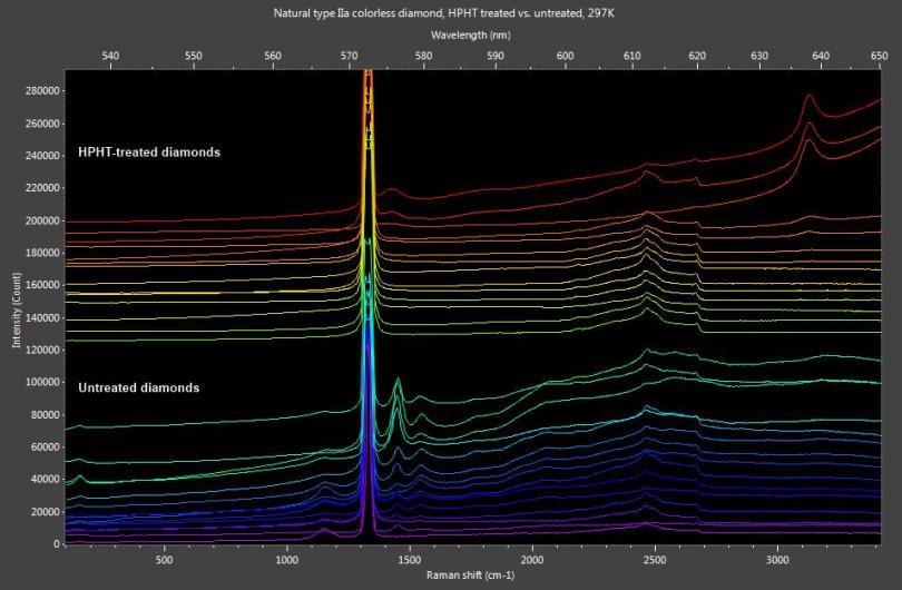 圖2.天然透明的鉆石在530-600 nm波段的光致發光發射峰.png