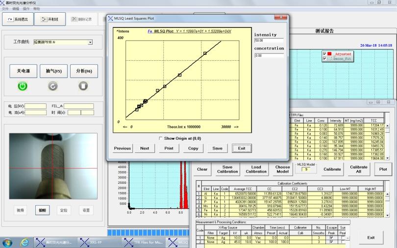 1050标准曲线图谱