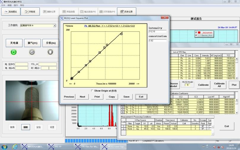 1000标准曲线图谱