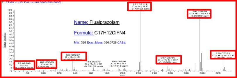 图1 氟哌唑 仑的高分辨质谱图.png