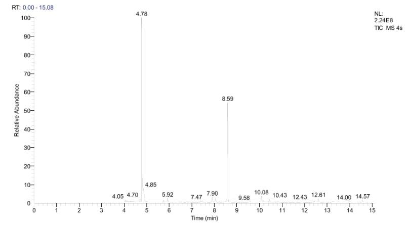 图5.液体进样方式—2.0μg/mL水合肼衍生后TIC色谱图.png