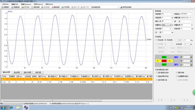 多极磁环表磁分布测量图说明