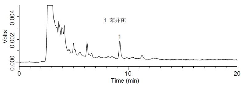 添加水平为0.5 μg/kg的大豆油中苯并(a)芘检测的液相色谱图.png