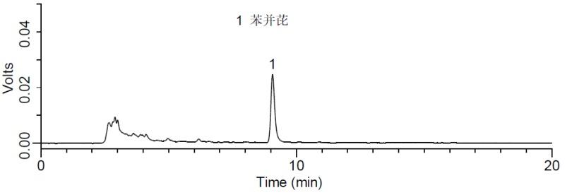 添加水平为5 μg/kg的大豆油中苯并(a)芘检测的液相色谱图.png