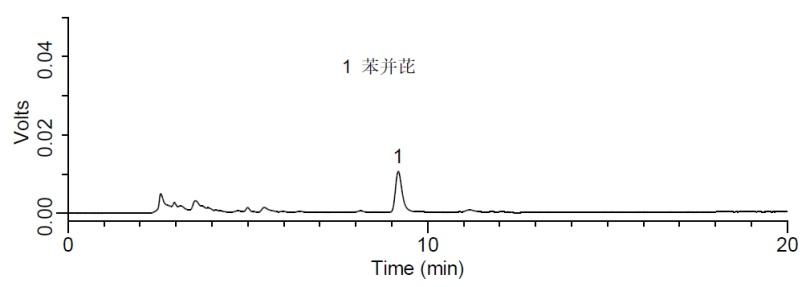添加水平为5 μg/kg的橄榄油中苯并(a)芘检测的液相色谱图.png