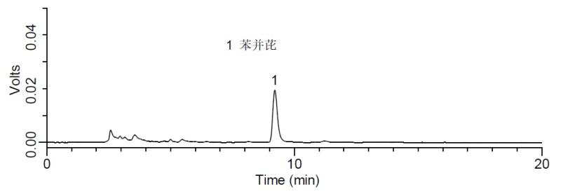 添加水平为10 μg/kg的橄榄油中苯并(a)芘检测的液相色谱图.png