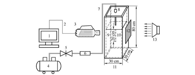 图1 可视化实验系统.png