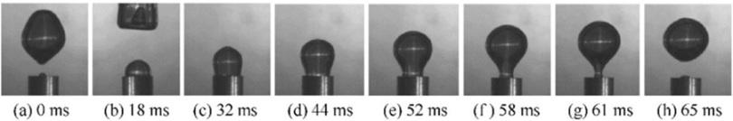 图2 底吹形式下的气泡生成运动.png