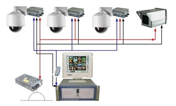 吉林市公安局高清视频监控设备及系统采购项目公开招标