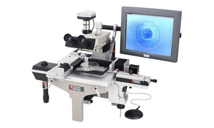吉林医药学院酵母显微操作系统采购项目招标